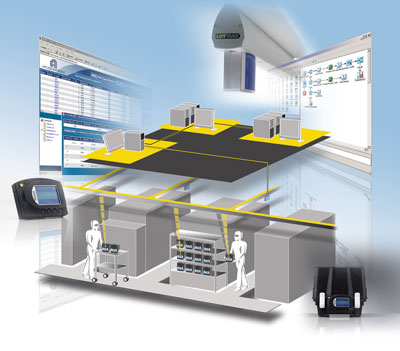 The SmartMove system brings new efficiency to non-automated fabs, seamlessly integrating with existing MES software to wirelessly track and direct wafer movement