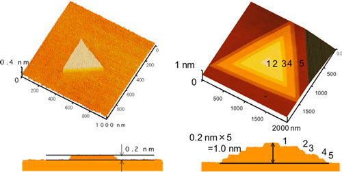 Diamond nano-structure with a step height of 0.2 nm