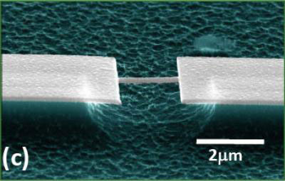 doubly-clamped beam NEMS device embedded in a nanofabricated three-terminal UHF bridge
