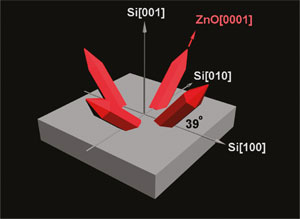 These red zinc oxide nanospears grow on a surface of silicon