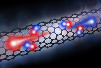 In a carbon nanotube-based photodiode, electrons (blue) and holes (red) release their excess energy to efficiently create more electron-hole pairs when light is shined on the device