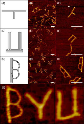 n an advance toward developing nanoelectronic devices, scientists in Utah arranged segments of DNA into tiny letters that spell BYU