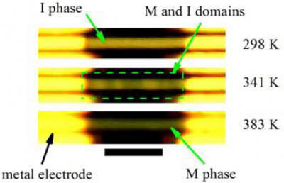 These optical images of a multiple-domain vanadium oxide microwire taken at various temperatures show pure insulating (top) and pure metallic (bottom) phases and co-existing metallic/insulating phases (middle) as a result of strain engineering