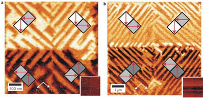 Manipulation of the polarization in nanostructures