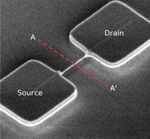 Scanning electron microscopy image of a wire-based TAHOS memory device connected to source and drain pads