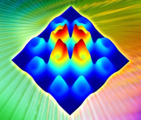A simulation of the nature of the spin excitations in a superconducting material's structure