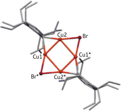 Schematic of the molecular structure of a new symmetric hybrid compound containing copper (Cu) and bromine (Br) atoms in a planar arrangement, stabilized by bulky �Rind� ligands (grey frames)