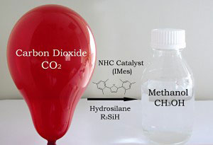 Hydrosilane is key to reducing the activated carbon dioxide to methanol