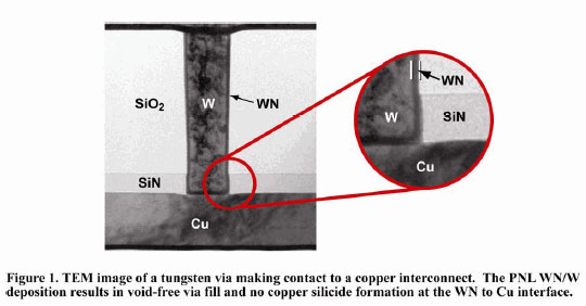 a tungsten via making a contact to a copper interconnect