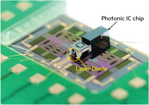 A laser diode and a photonic integrated circuit (IC) sit on a MEMS platform