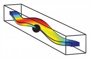 New Apparatus Measures Fast Nanoscale Motions