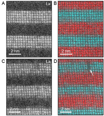 Spectroscopic images of alternating lanthanum strontium manganite and strontium titanate layers