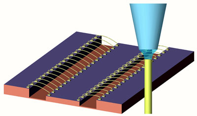 tiny wire bonds connect integrated chips using a direct-write technique