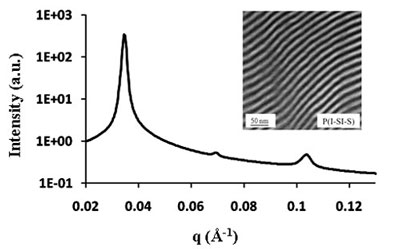Synchrotron-SAXS data for a P(I-SI-S) tapered diblock copolymer