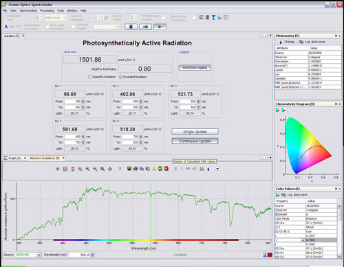 New SpectraSuite-PAR software from Ocean Optics allows users of the company's miniature spectrometers to easily calculate Photosynthetically Active Radiation (PAR) for plant analysis.