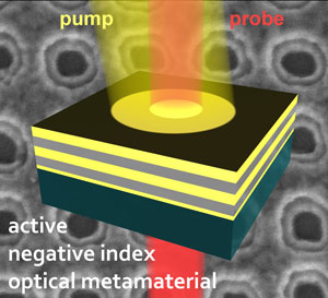 optical metamaterial for cloaking devices