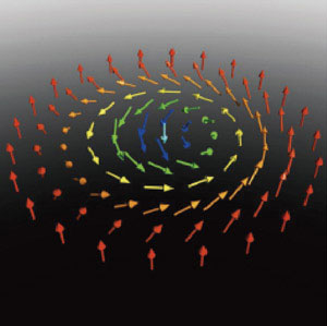 The structure of a skyrmion. Its atomic magnetic moments start to point inwards under an externally applied magnetic field