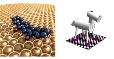 This image shows a quadrupedal molecular machine trotting -- diagonally opposite hooves move together
