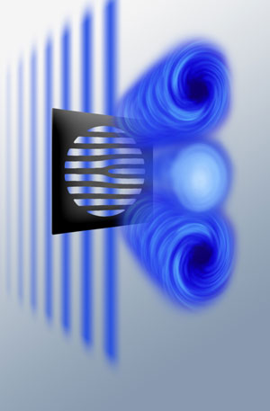 A flat wave (left) meets the specially shaped grid screen, which converts the electron beam into right-rotating and left-rotating vortex beams (top and bottom), and a middle beam that does not rotate. Similar to in a tornado, the rotation of the electron current is low internally