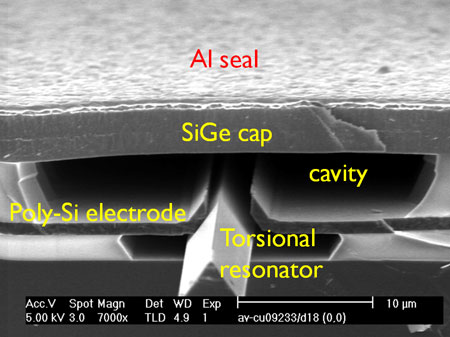 cross-sectional structure of a packaged MEMS resonator