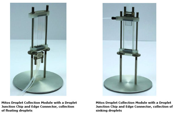 Mitos Droplet Collection Module