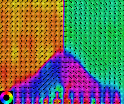 At the atomic scale, University of Michigan researchers have for the first time mapped the polarization of a cutting-edge material for memory chips