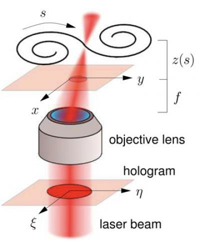 Projecting 3-D Extended Holographic Traps