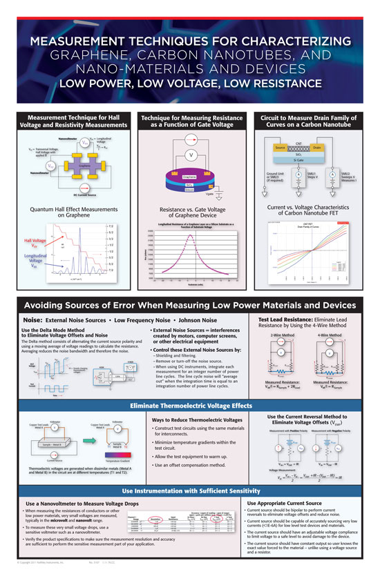 Divided Government >> Keithley Publishes Free Tutorial Poster on Nanotechnology Measurement Techniques