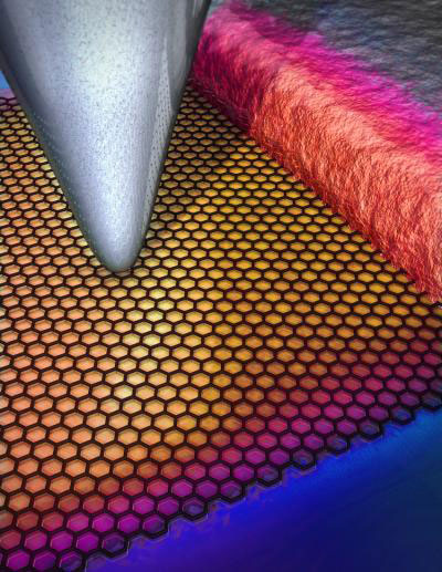 AMF Measures Self-cooling in Graphene