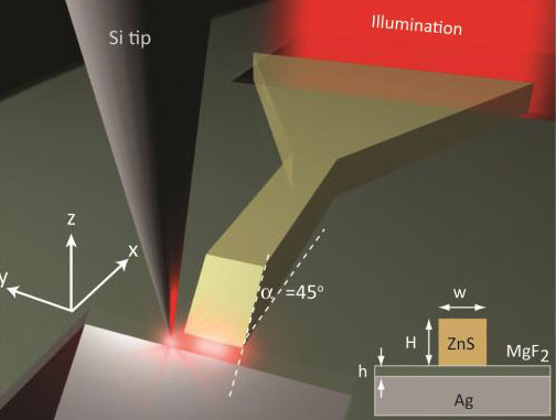 the hybrid plasmon polariton (HPP) nanoscale waveguide consists of a semiconductor strip separated from a metallic surface by a low dielectric gap