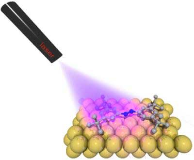 Remotely controlled nanomachines with UV laser