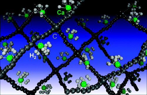 Hydrogen adsorption on calcium-decorated carbyne chain