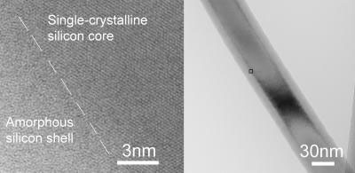 Coated Nanowire