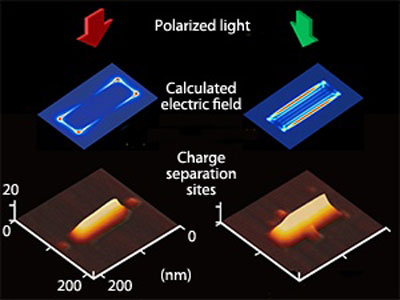 Imaging plasmonic charge separation