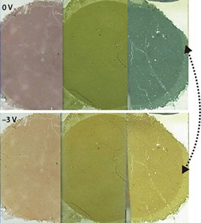 Carbon nanotube films change color when subject to an applied voltage.