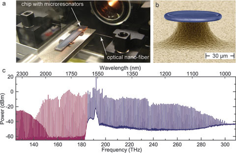 ctave spanning frequency comb generation in a microresonator