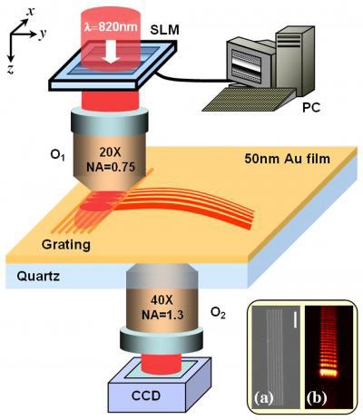 Dynamically Controlling Plasmonic Airy Beams