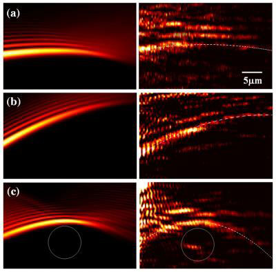 Simulations and Experimental Demonstrations of Plasmonic Airy Beams