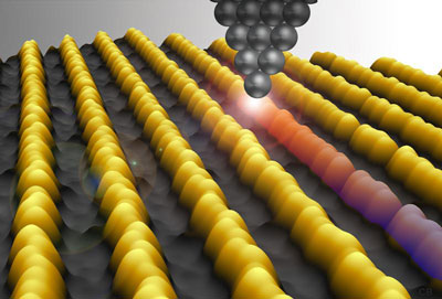 In nanowires made from gold atoms, electrons can only move in very narrow lanes, resulting in congestion