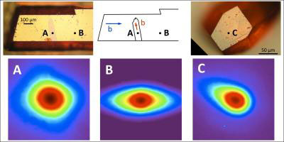 Long-range Diffusion of Energy-carrying Excitons in Rubrene