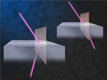 The beam of light enters the metal and is refracted into the opposite direction (left) compared to the usual behavior of light in materials (right)