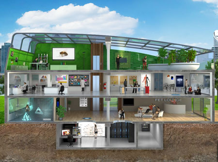 fet-house: a new website to attract young people into ict careers