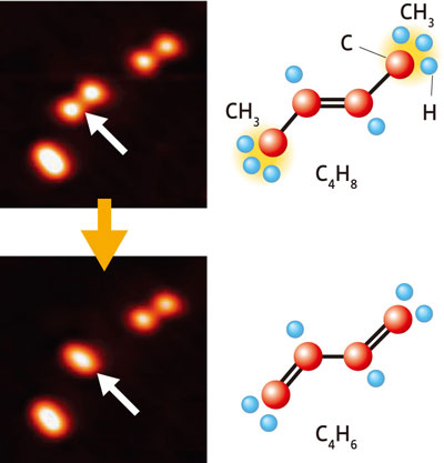 Chemical reactions on a single-molecular level