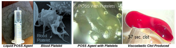 Liquid POSS Agent Blood Platelet POSS Agent with Platelets Viscoelastic Clot Produced