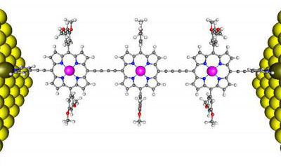 Gold surfaces joint by three units of porphyrin