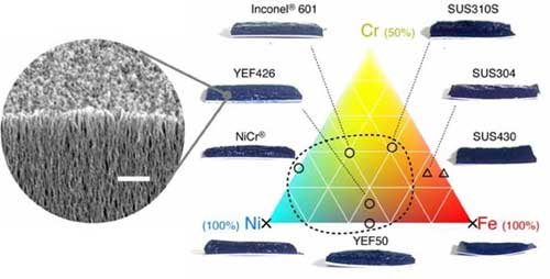 Synthesis of single-walled carbon nanotubes structure fabricated on various mixed alloy substrates