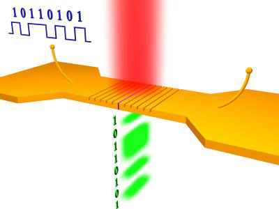 Nanoscale EFISH Light Source for Data Communications