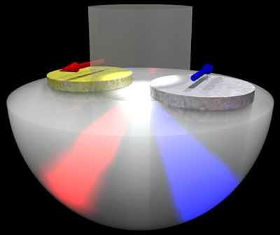 Bimetallic nanoantenna separates colours of light