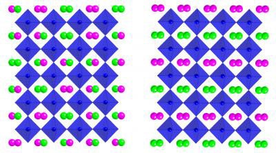 Manganite oxide lattices (purple) doped with lanthanum (magenta) and strontium (green)