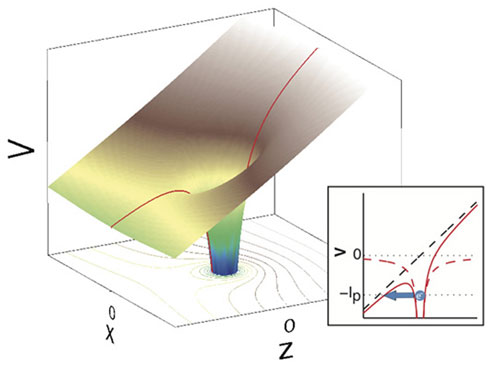 Three-dimensional tunnelling by an electron